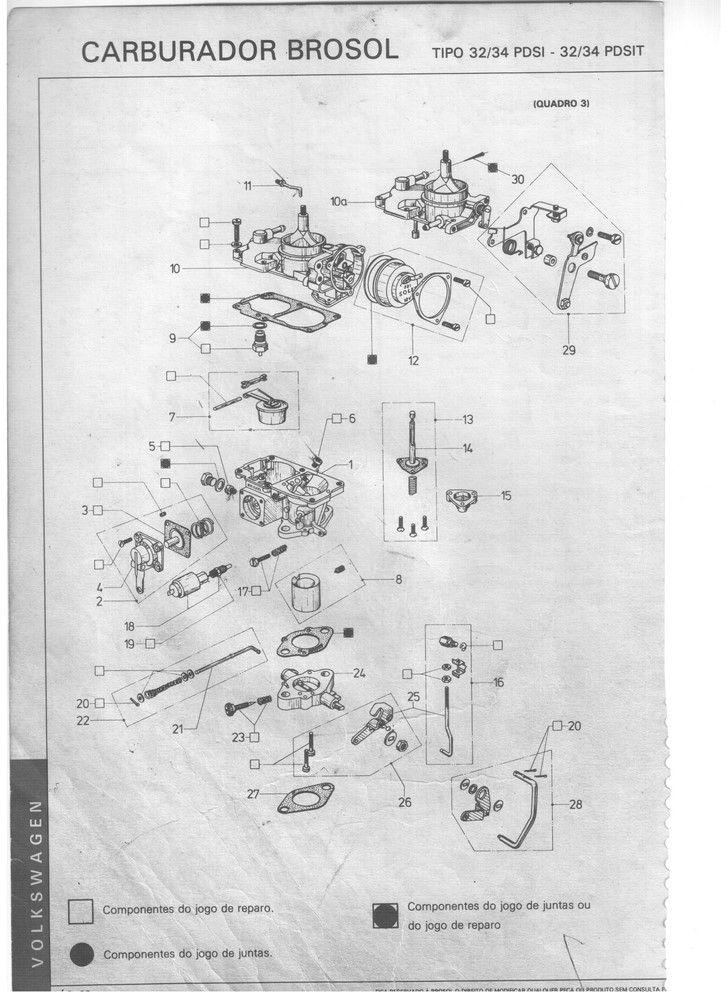 Kit Gicle Carburador Duplo Solex 32/34 PDSIT Kombi 1600 Gasolina - 1984 até 1991