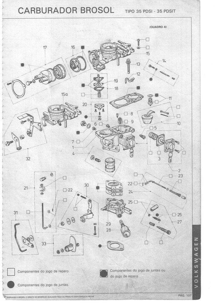 Kit Gicle Carburador Solex 35 PDSI Passat Voyage 1500 Álcool