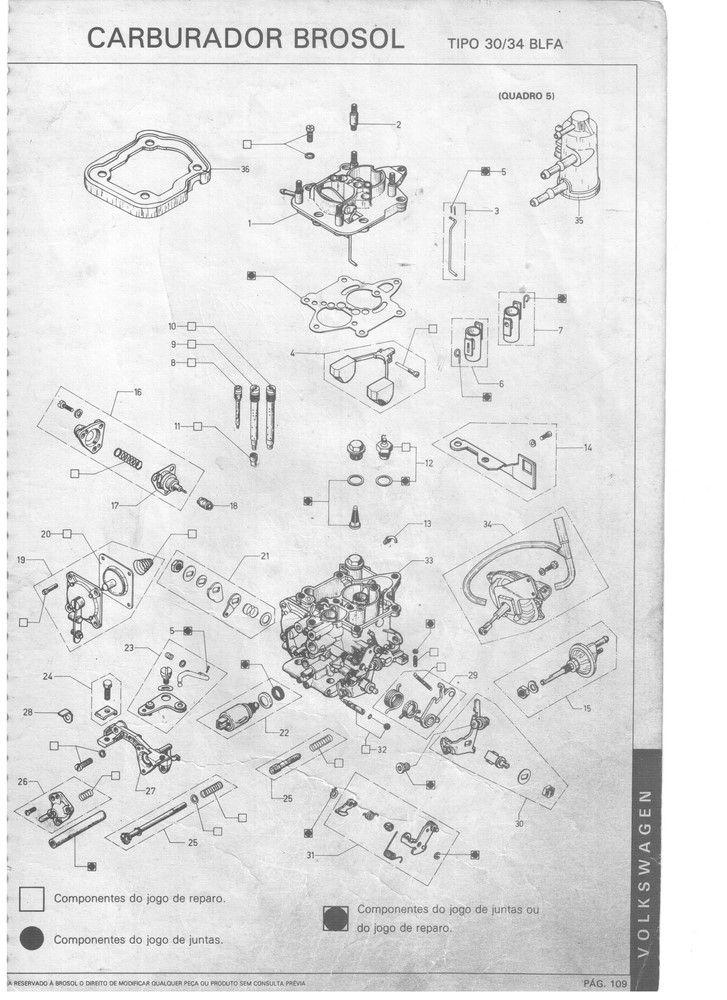 Kit Gicle Carburador Solex BLFA H30/34 BLFA Gol Voyage Parati 1.6 Gasolina
