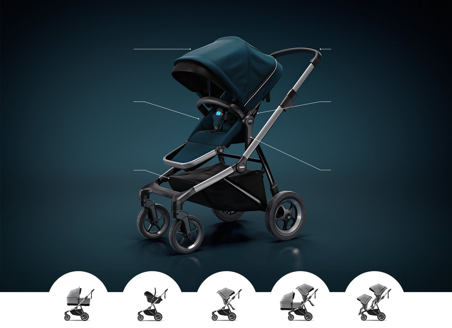 Carrinho de Bebê Thule Sleek Midnight e Sleek Bassinet (Moisés) - Preto