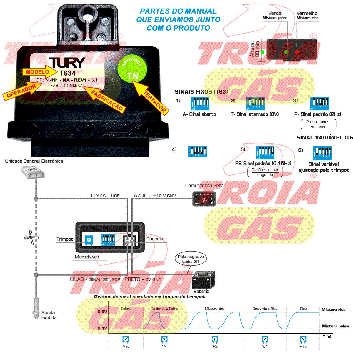 10 Simuladores de Sonda Universal TURY T634 Atacado