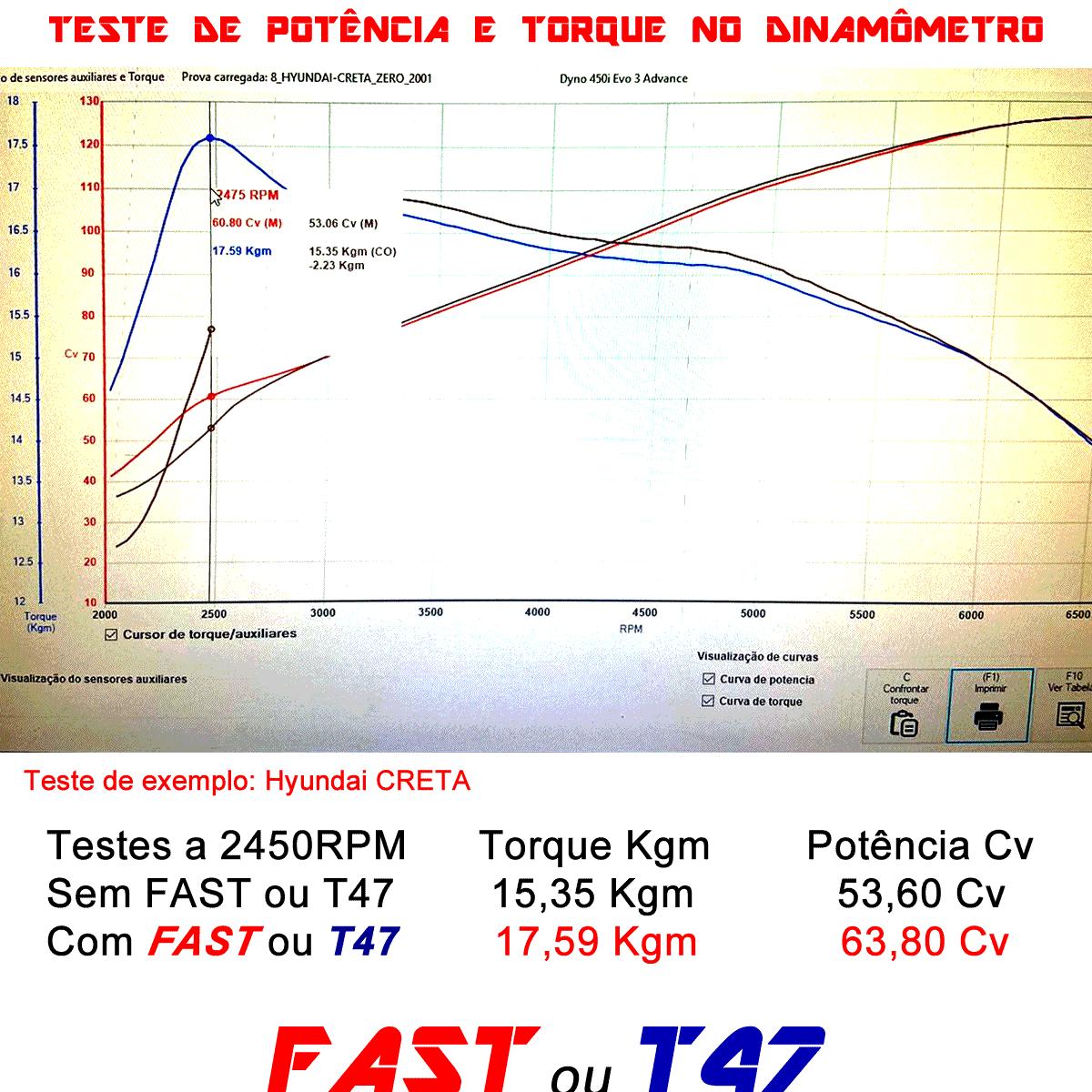 Módulo Acelerador TURY T47 A com Programador e Chicote