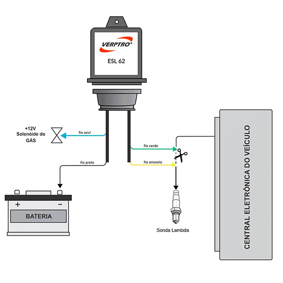 Simulador de Sonda Fixa Gasolina ESL62 G Verptro