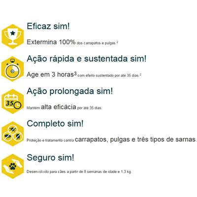 Antipulgas Zoetis Simparic 80 mg para Cães 20,1 a 40 Kg