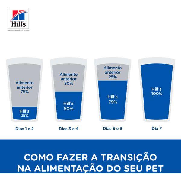 Ração Hills Feline Prescription Diet K/D Problemas Renais - 1,81 Kg