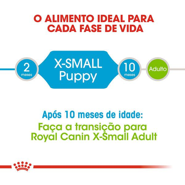 Ração Royal Canin X-Small Puppy para Cães Filhotes