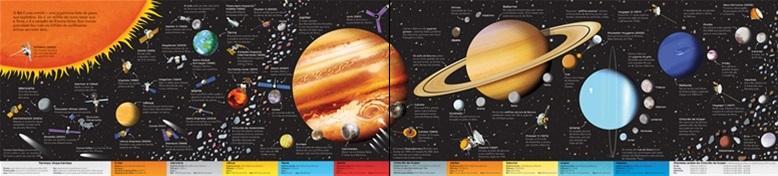 Sistema Solar: Livro com Quebra-cabeça