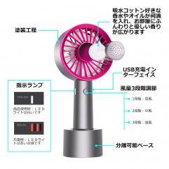 Mini Fan Portable USB whit Aroma Function