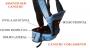 Canguru Jeans 06 posições - Até 15kg