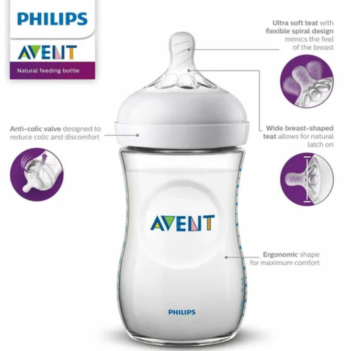 Kit 3 Mamadeiras Avent Pétala Anti-cólica 125, 260 e 330ml