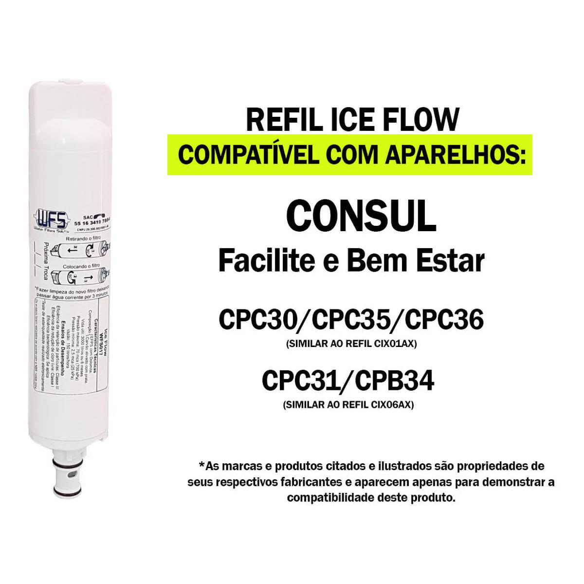 3x Refil WFS 017 Ice Flow Filtro Purificador Consul Facilite
