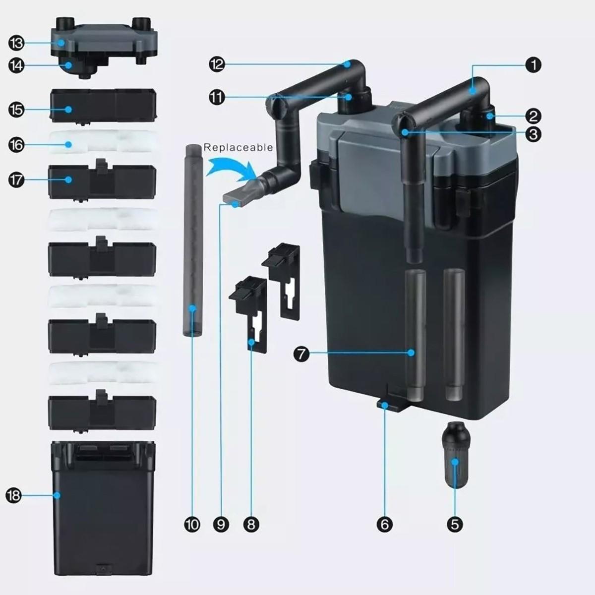 Filtro Externo Hang On Sunsun Hbl-803 500l/h para Aquários