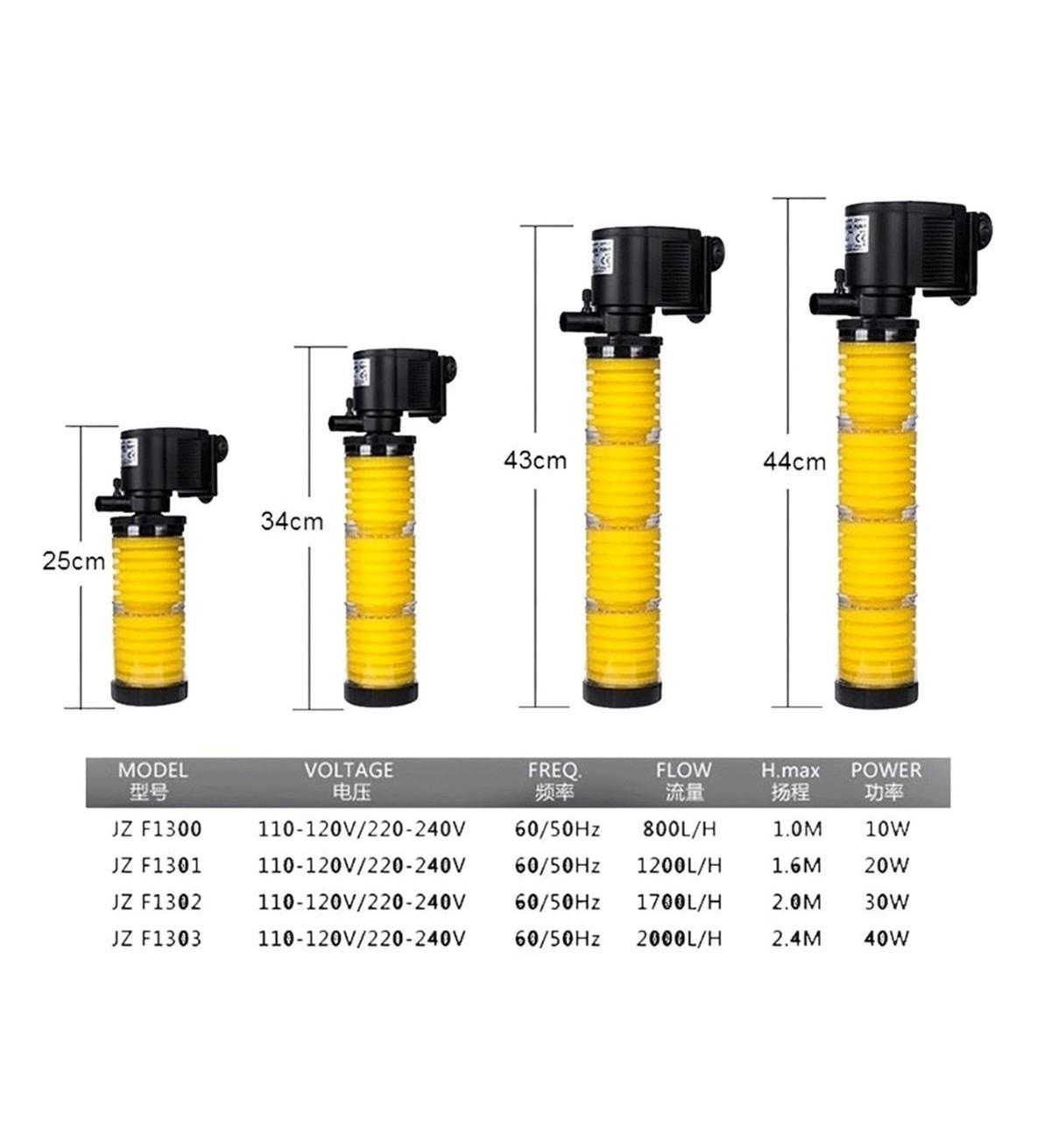 Filtro Interno para Aquários Minjiang JZ-F1300 800 L/H