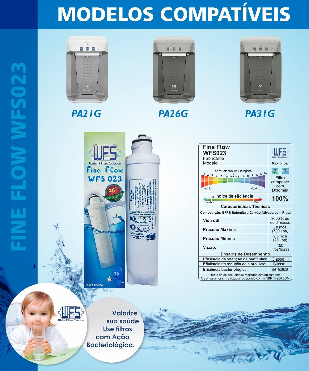 Refil WFS 023 Fine Flow - Filtro Electrolux Pe11 Pe11x Pe11b