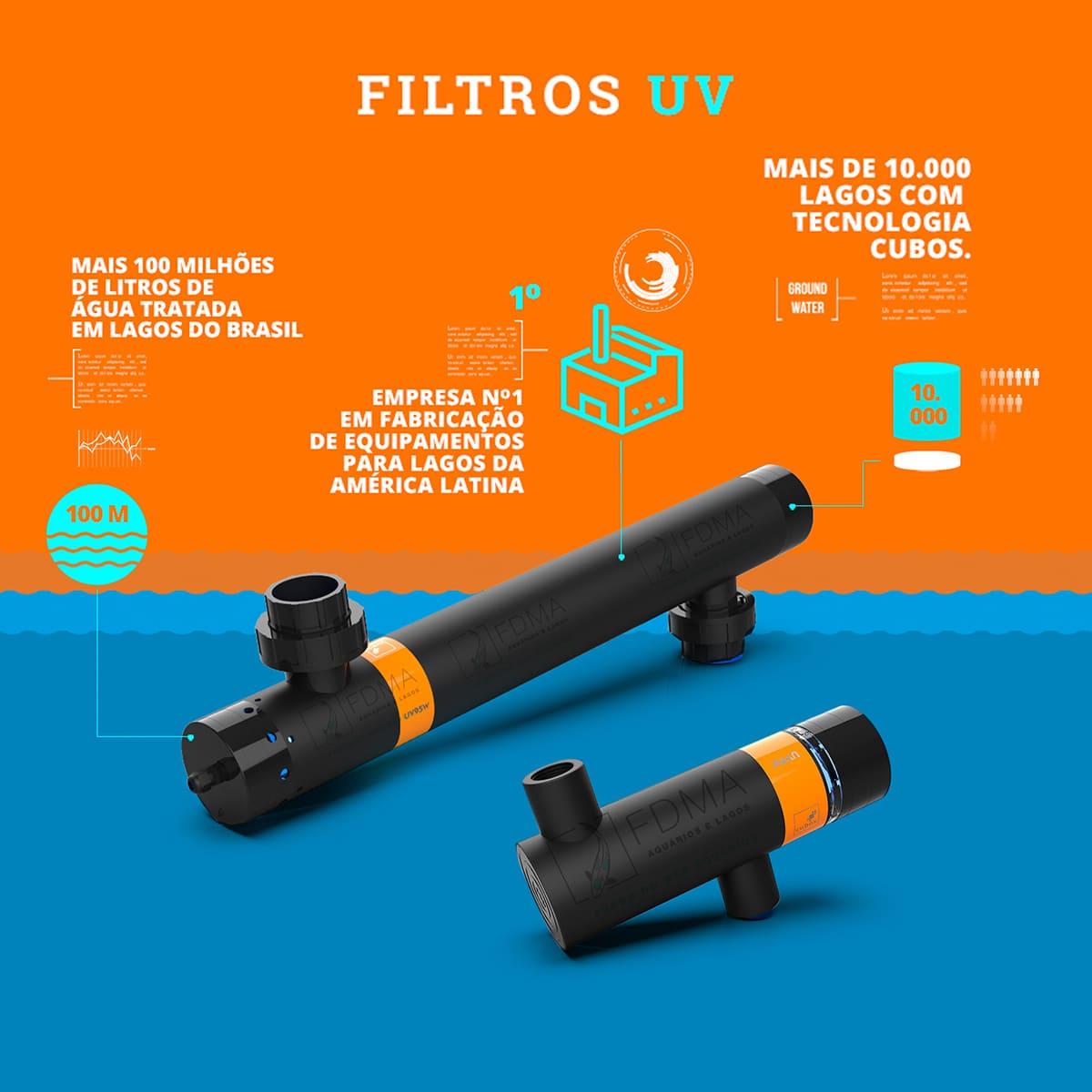 FILTRO UV 36W CUBOS 50mm - Aquários e Lagos de até 8000 L