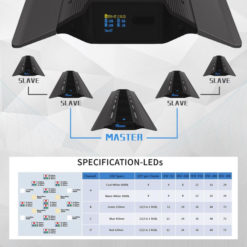 Luminaria Led Maxspect Rsx 200 - 195w Marinho Corais