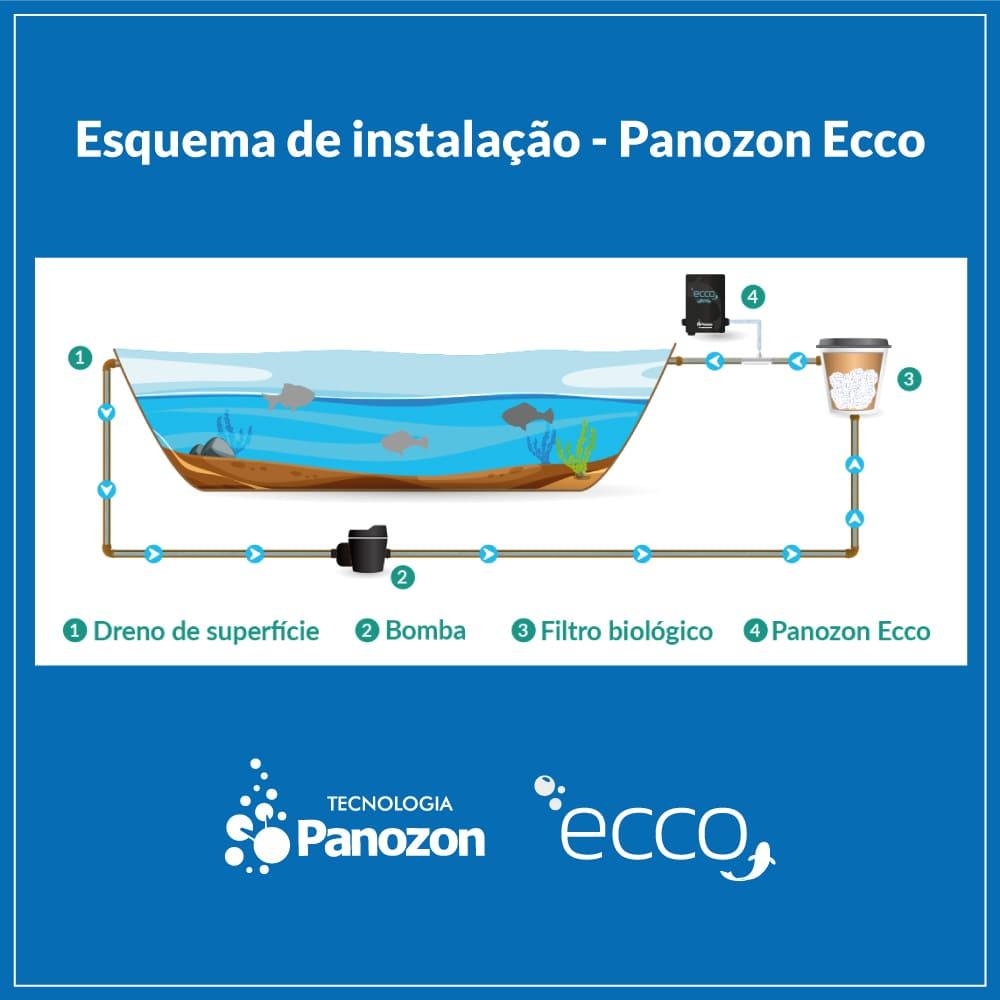 Panozon Eco 12000 - Sistema de Tratamento de Água 220v