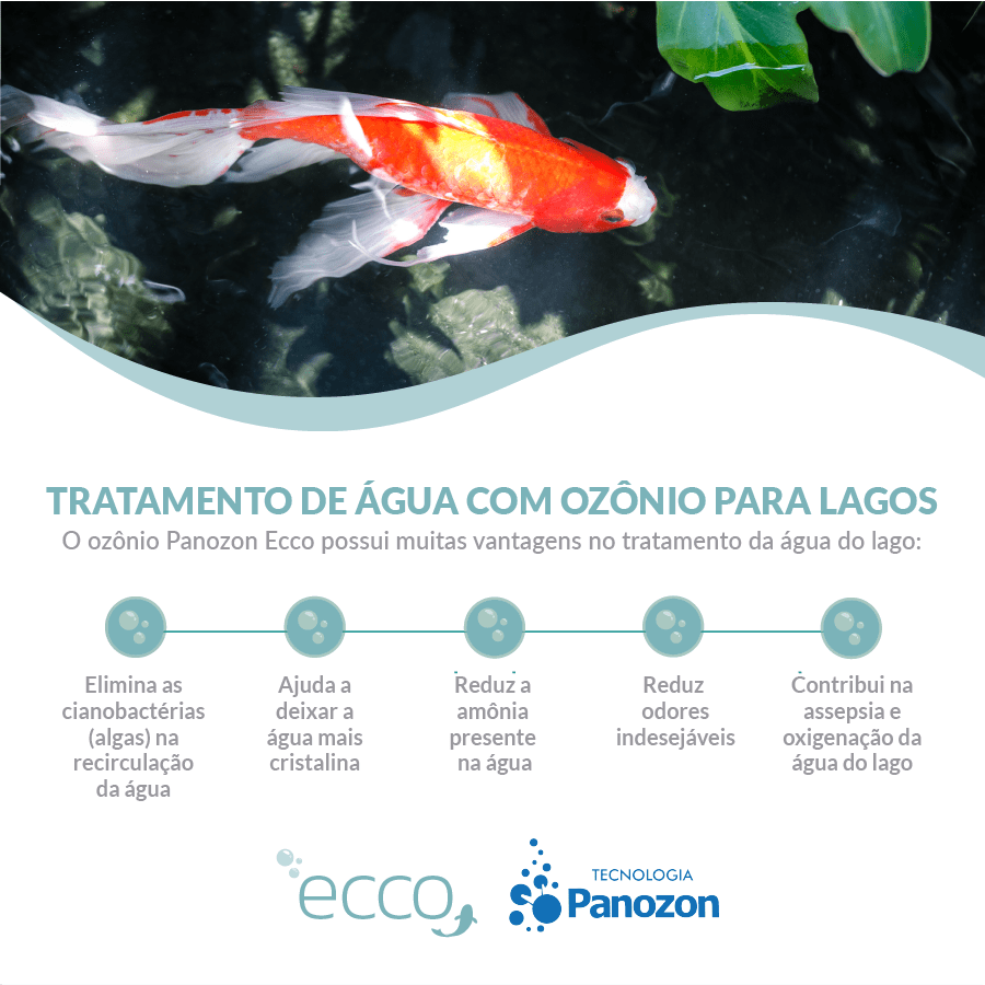 Panozon Eco 2000 - Sistema de Tratamento de Água 220v