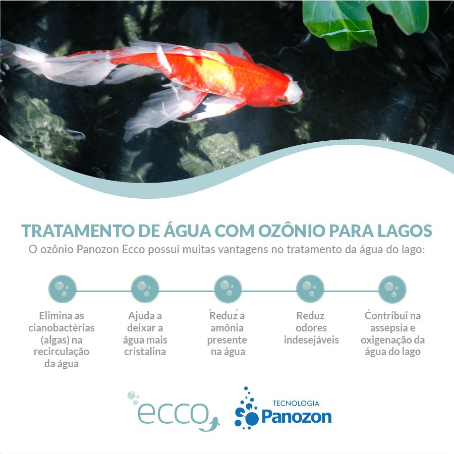 Panozon Eco 4000 - Sistema de Tratamento de Água 220v