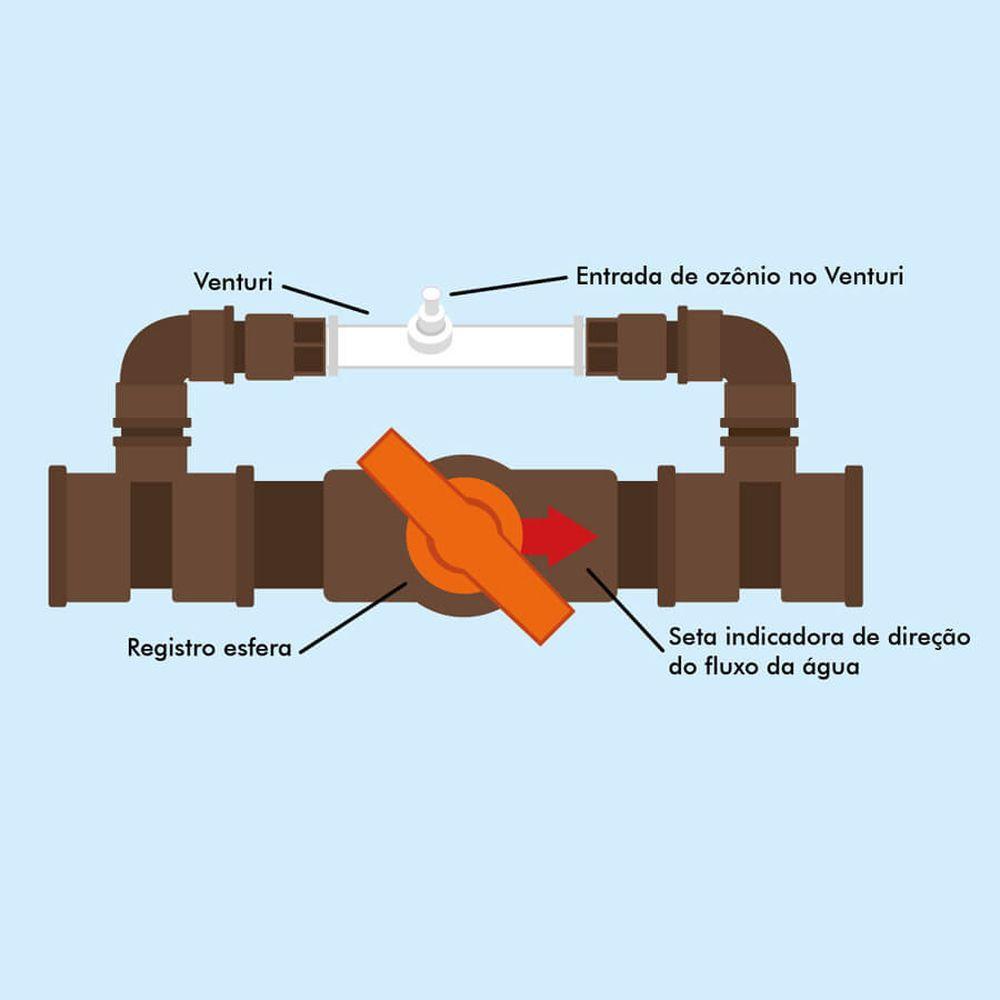 Panozon P+25 Sistema de Tratamento de Agua - 220v