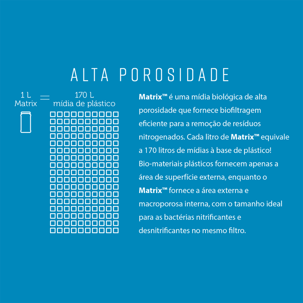 Mídia Biológica Seachem Matrix - 500ml
