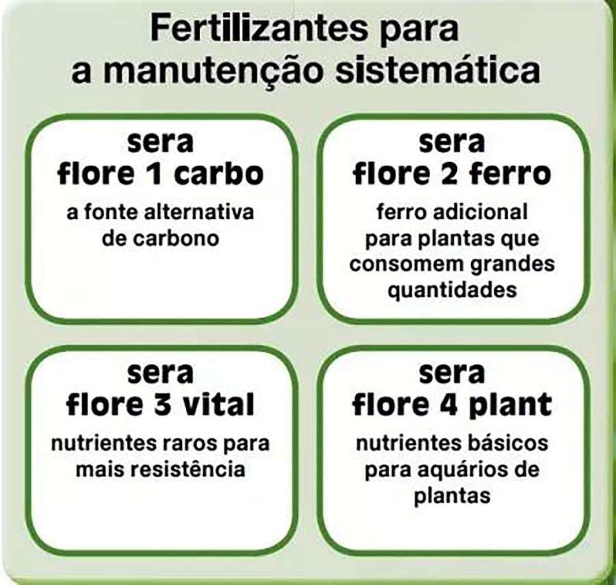 Suplemento de Ferro para Plantas SERA FLORE 2 50ml