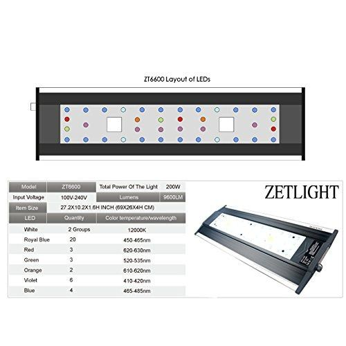 ZETLIGHT LUMINÁRIA ZT6600 QMAVEM SÉRIE II LED 160w - 110V / 220V