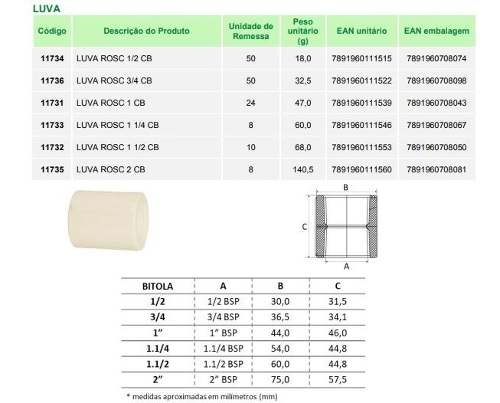 Kit 10 Luva Roscável Pvc Branco 1'' 11731 Amanco