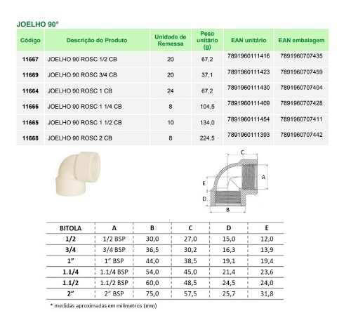 Kit 5 Joelho Roscável 90° Pvc Branco 1'' 11664 Amanco