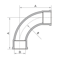 Kit 10 Curva Longa Fortlev 32mm (1'' Pol.) X 90° Soldável