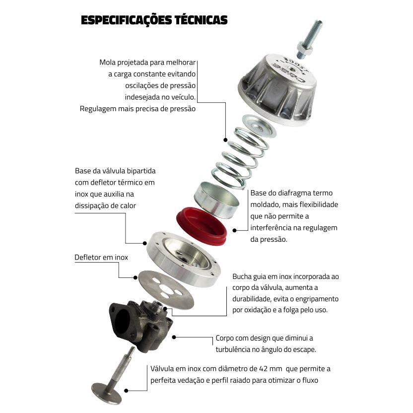 Válvula de Alívio Pressão Regulagem do Turbo