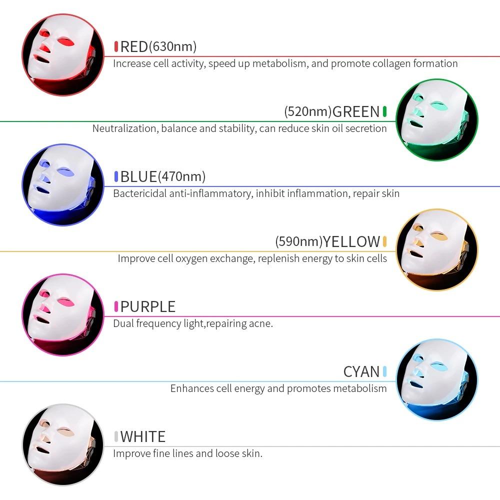 Máscara Led 7 Cores Fototerapia Facial Tratamento Pele Acne