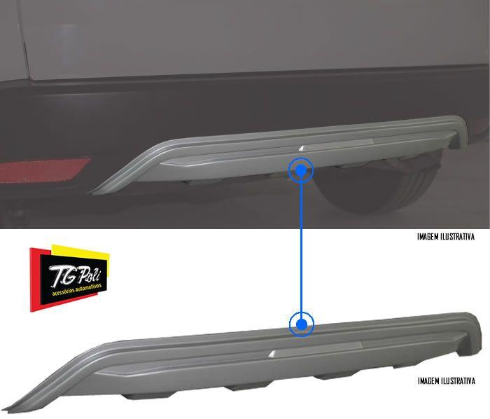 Kit Protetor Traseiro + Dianteiro de Para-Choque TG Poli Honda HRV 2015 2016 2017 2018 - Prata Aluminium