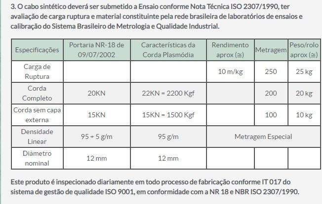 CORDA DE SEGURANÇA POLIAMIDA NR18 PARA TRAVA-QUEDA 12MM, CADEIRA SUSPENSA  -  100 METROS  - DE PAULA EPI