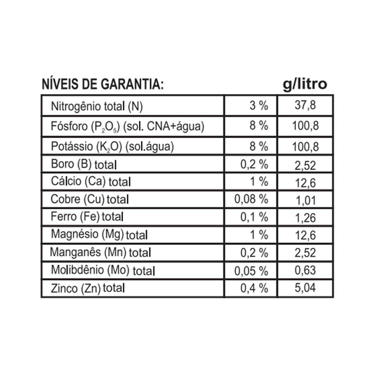Fertilizante Forth Cactos 60ml Faz 12 Litros
