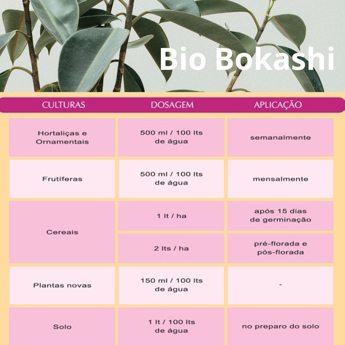 Bio fertilizante para vaso auto irrigável Bio Bokashi 500 ml