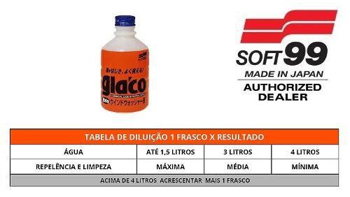 Repelente De Água Aditivo A-19 Glaco Washer 220ml Soft99 4