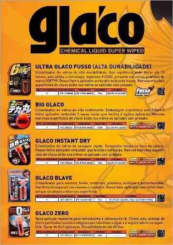Kit c/ 02 Repelente Agua Viseiras Motos Glaco Blave 70ml Soft99 Vidros