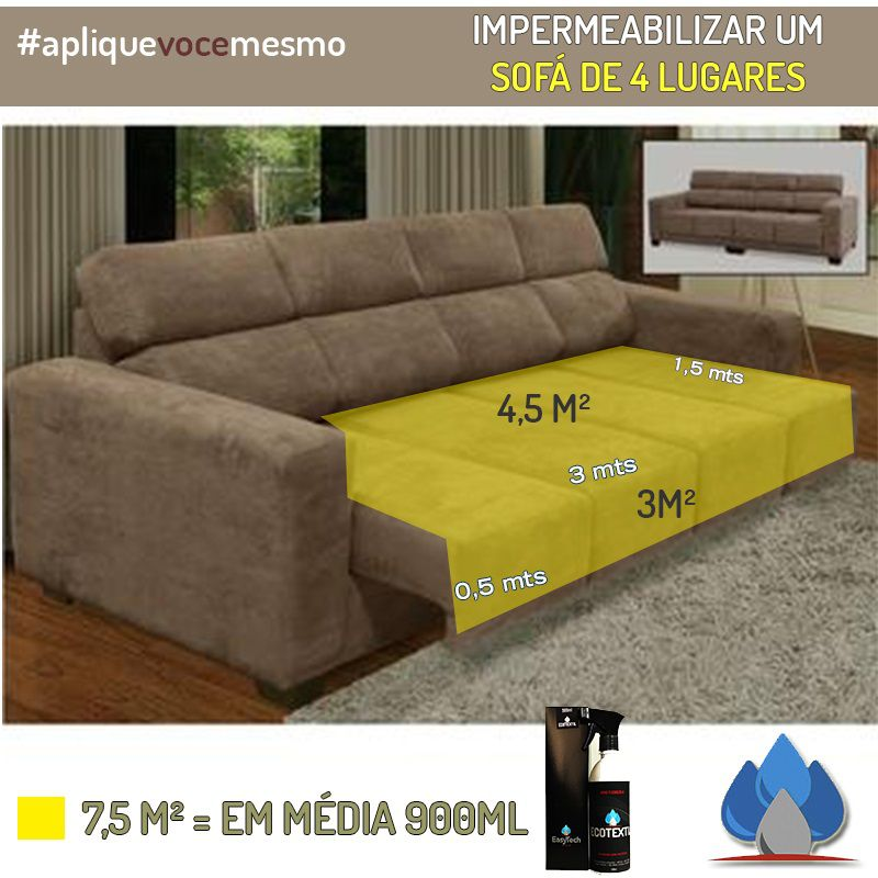 Kit c/ 06 Impermeabilize Sofá Em Casa tecido Ecotextil 200ml Nano Easytech