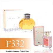 Perfume F332 Inspirado no Burberry Women da Burberry Feminino