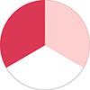Pink Rosa Claro Branco