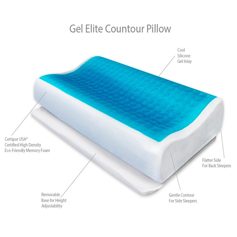Travesseiro De Poliéster Termossensível Com Gel 075