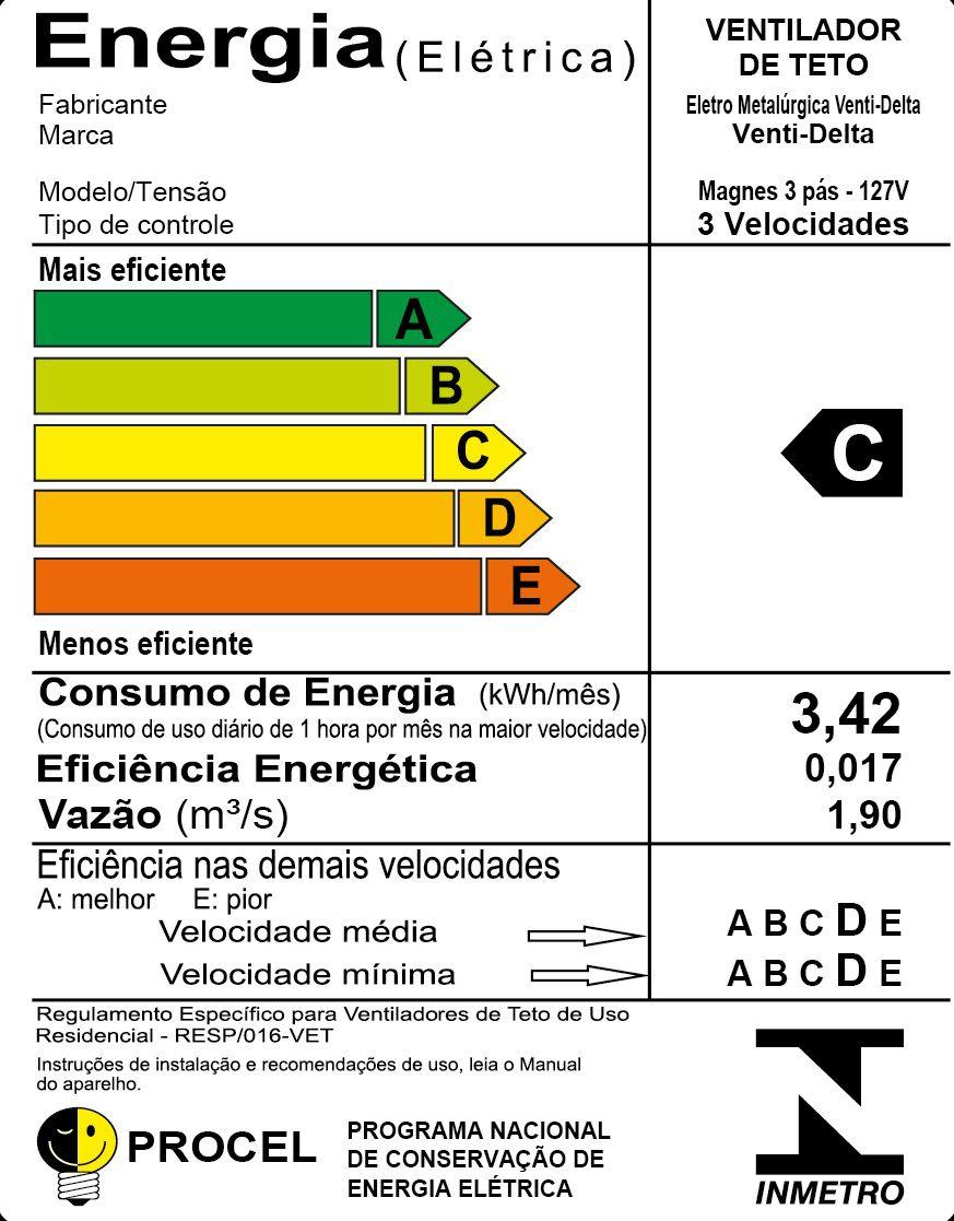 VENTILADOR TETO MAGNES BR 127V 413100