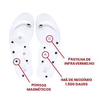 Palmilha Gel Magnética Infravermelho Neodímio Sebo Carneiro