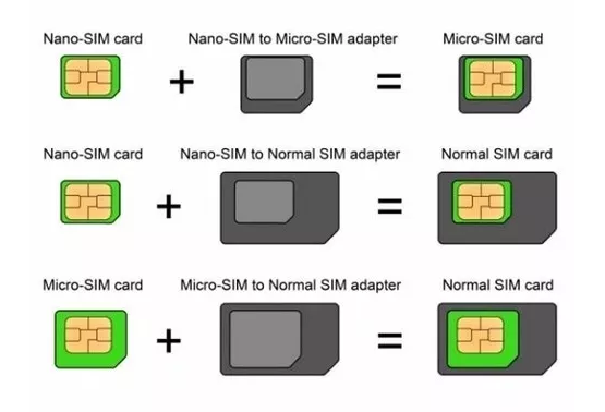 Kit Adaptadores Sim Card Chip 3x1 Micro Nano