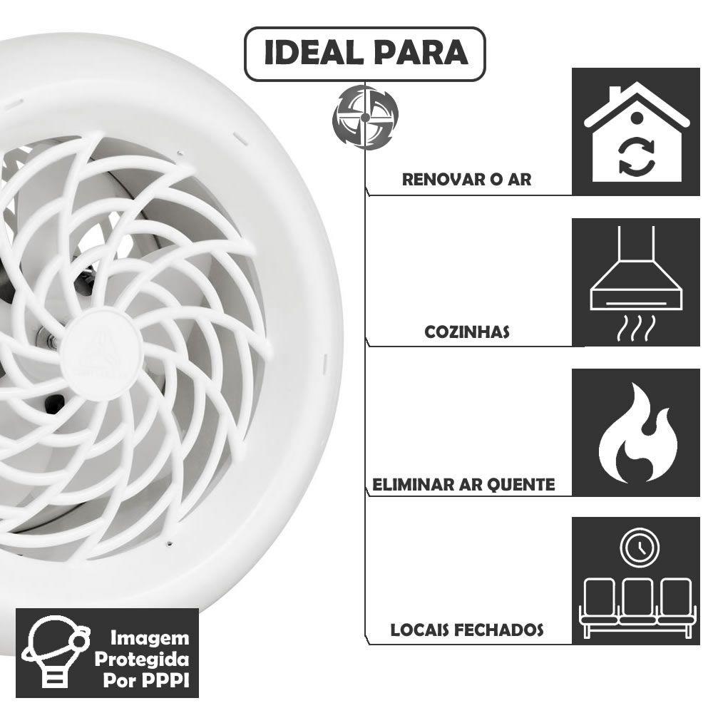 Exaustor De Cozinha Residencial Venti-delta Branco Aerodelta