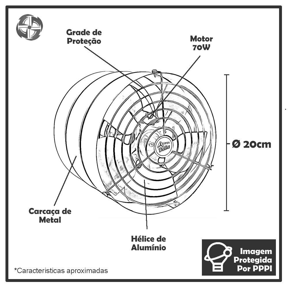 Exaustores Axiais 20 cm Venti-Delta 20 (Monofásico de Alta Rotação 3.400 RPM)
