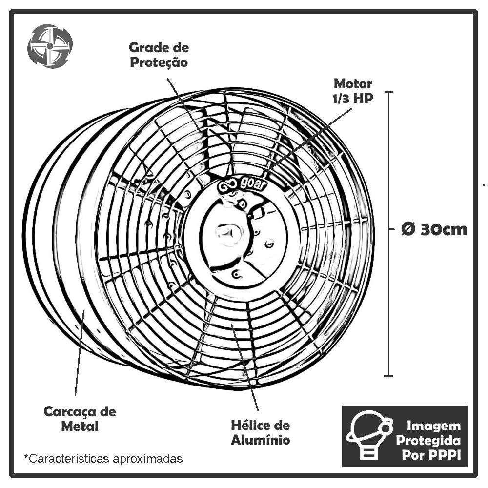 Exaustores Axiais 30 cm GoAr EX 30 P (Monofásico de Alta Rotação 1.670 RPM)