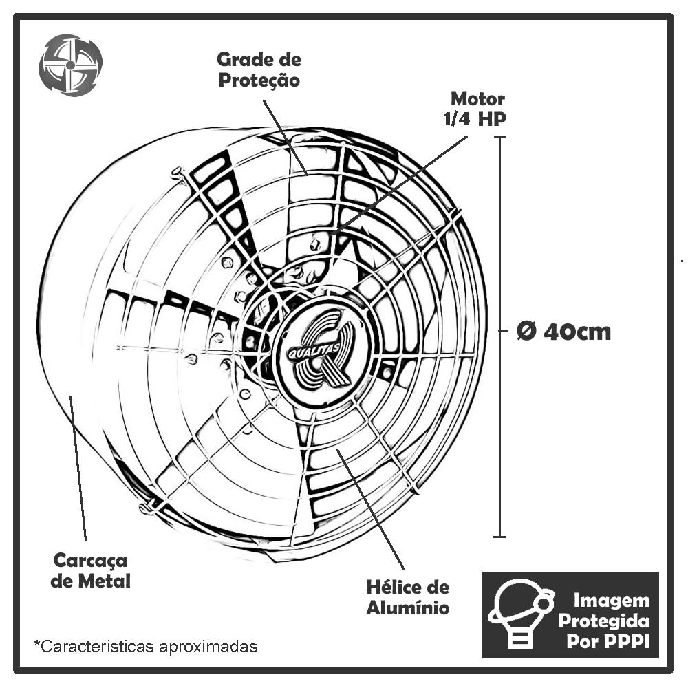 Exaustores Axiais 40 cm Qualitas EQ400 M4 Alta Temperatura Até 100 ºC Monofásico