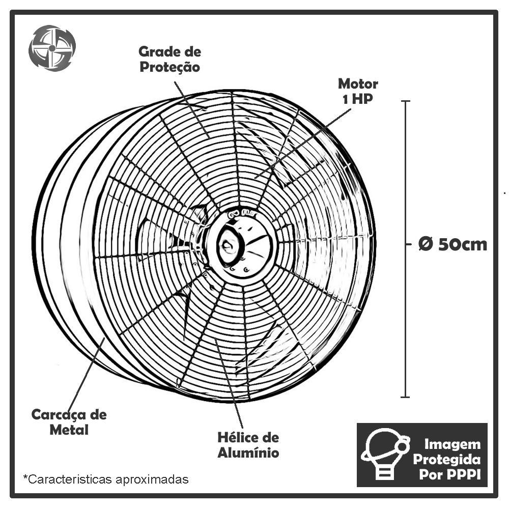 Exaustores Axiais 50 cm GoAr EX 50 P (Monofásico de Alta Rotação 1.600 RPM)